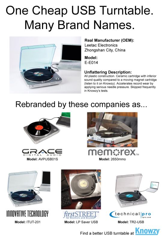 Flyer reads 'One Cheap USB Turntable. Many Brand Names.' PDF version available.