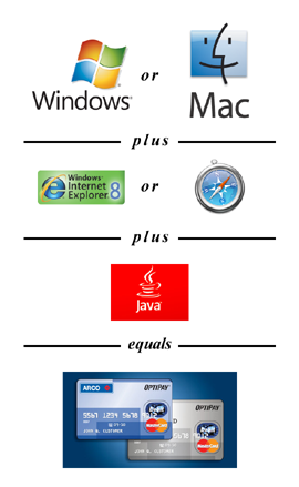 Windows or Mac plus Internet Explorer or Safari plus Java software equals ARCO Debit MasterCard